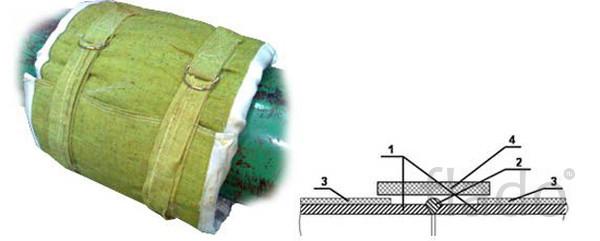 Термопояса для защиты сварного стыка ТЗПс
