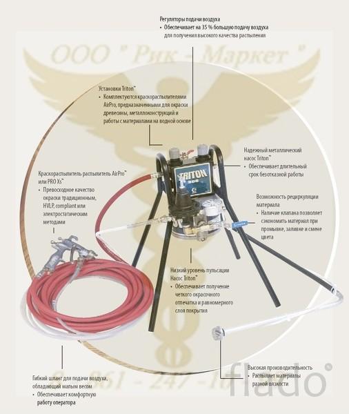 Окрасочный аппарат Graco Triton 308