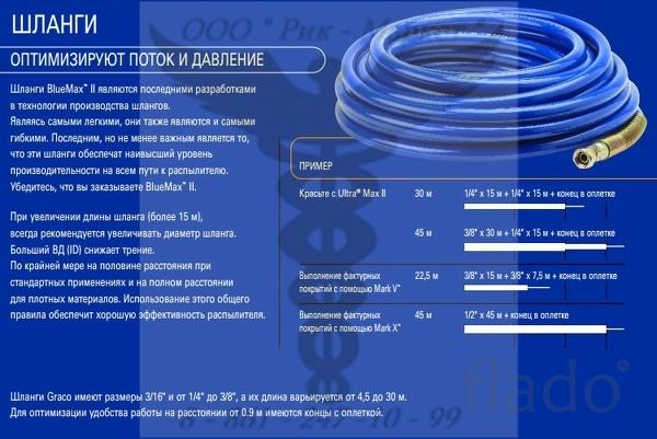 Шланги высокого давления Graco BlueMax