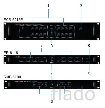 ER-6116 Маршрутизатор тревожного оповещения Inter-M