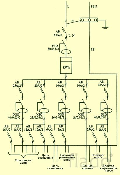 Составление схем электроснабжения.