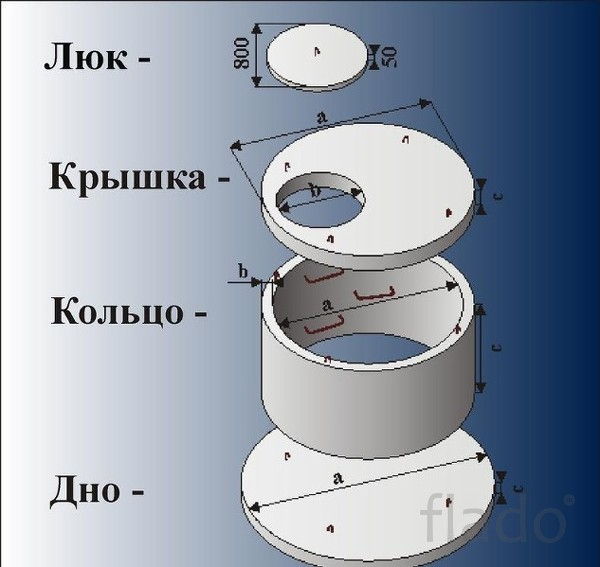 Септик под ключ т. 297-98-71/