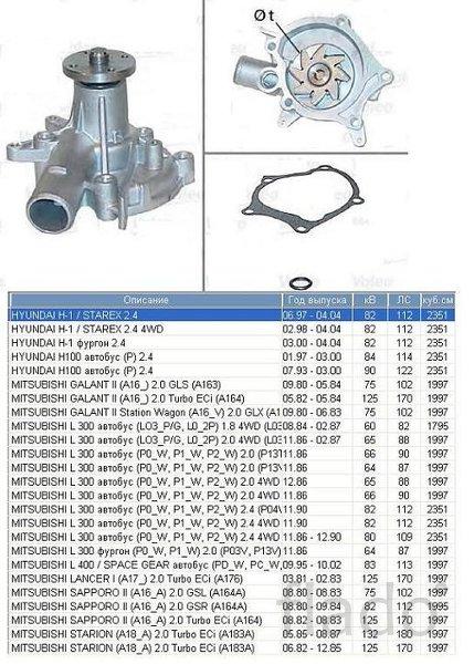 Насос водяной / помпа  Hyundai H1 / H100, Mitsubishi L300