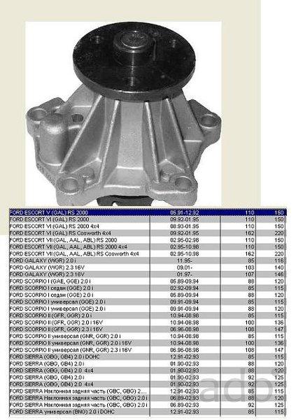 Насос водяной / помпа Ford Escort, Sierra, Scorpio / 2,0
