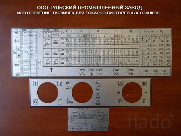 Таблички для токарных станков ИТ1М, ИТВ250, 1К62,  16К20, 16В20, 16К25