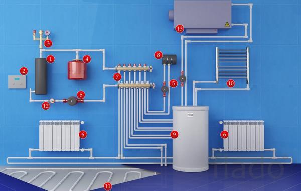Монтаж систем отопления в Чебоксарах.