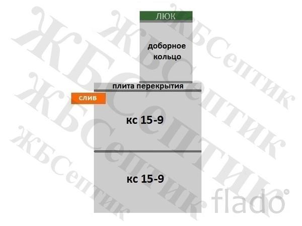 """Выгребная яма КС 15-9(2+д) """"под ключ"""""""