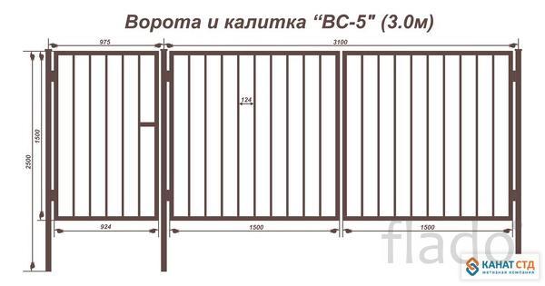 Ворота и калитки Рязань