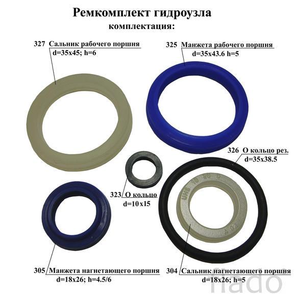 Ремкомплекты гидроцилиндров