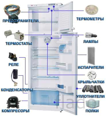 запчасти для холодильника electrolux