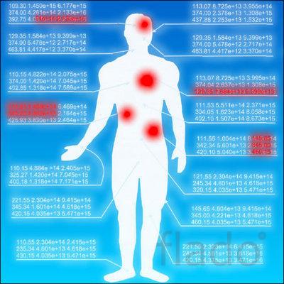 Лечебно-диагностическая IT-система/Virtual scanner-Exclusive