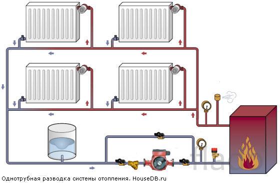 Качественные услуги Монтажников отопления по Чувашии.