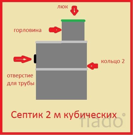 Септик жби комплект на 2 кубов от производителя.