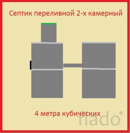 Септик жби переливной  от производителя. Комплект жби септик переливно