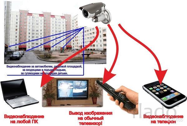 Видеонаблюдение для многоквартирного дома своими руками 88