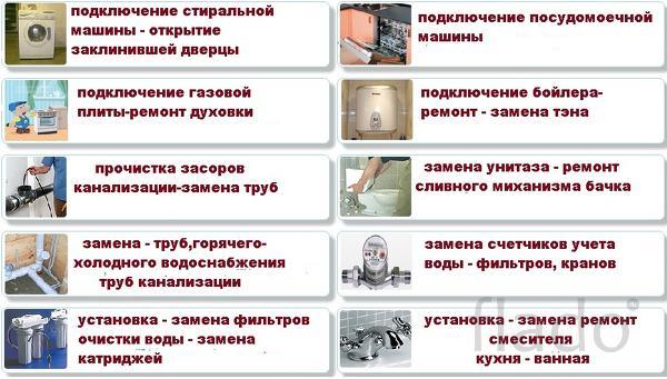 Замена унитаза подключу стиральную машину газовую плиту