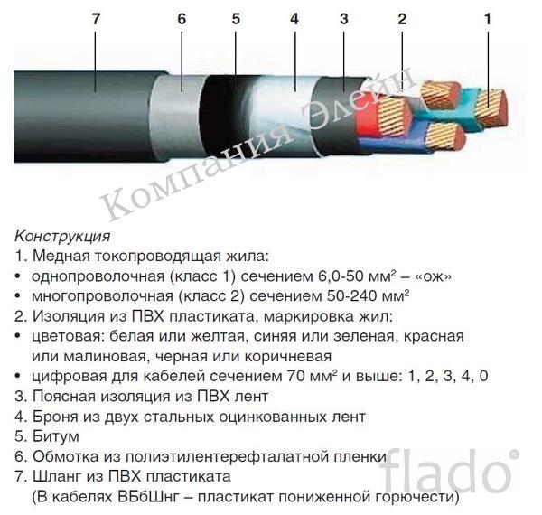 Кабель ВБбШв 4х6 купить цена