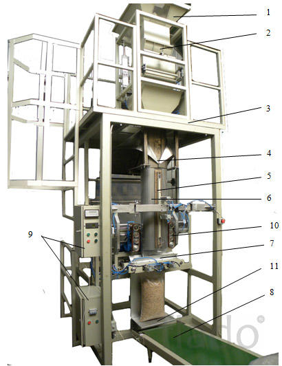 Оборудование (автомат, линия) фасовки пеллет и гранул