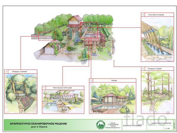 Ландшафтное благоустройство, озеленение