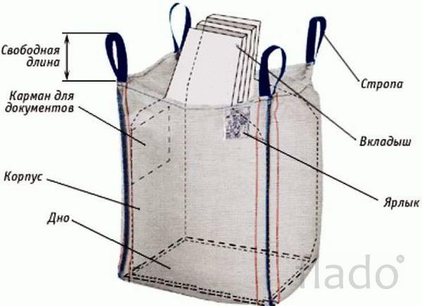 Биг-Бэги мягкие контейнеры
