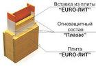 Огнезащита металлоконструкций ЕТ Металл, ЕТ Профиль.