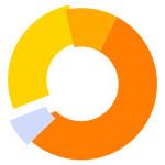 OMC (Online Media Center)